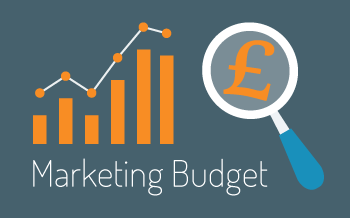 eCommerce – Where is your marketing budget going?